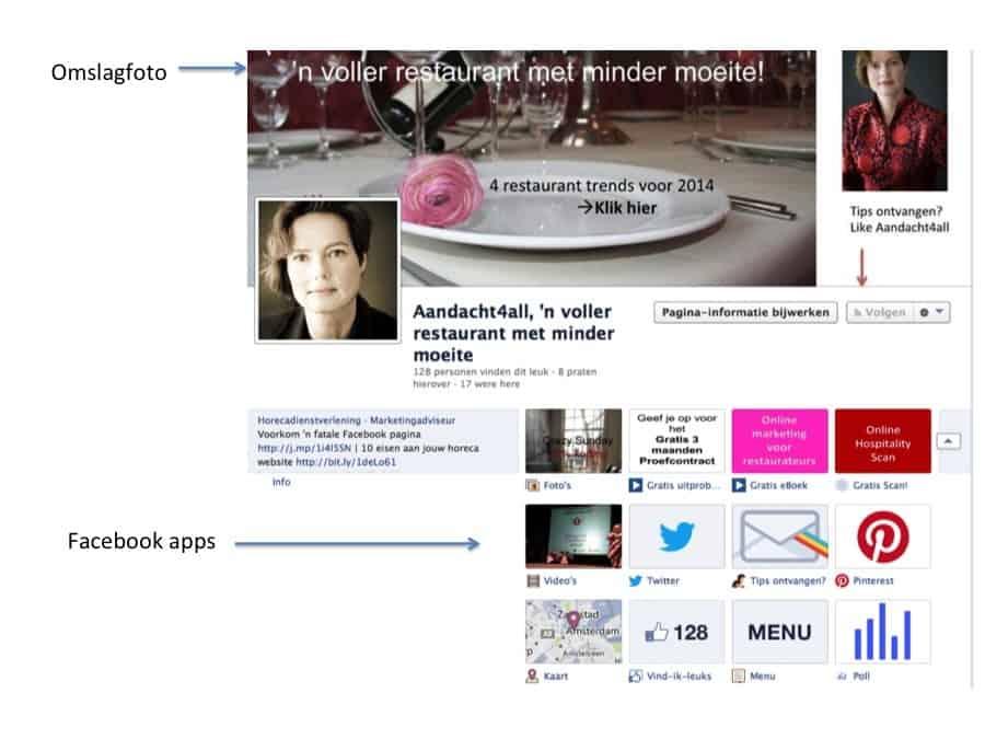 facebook app, facebook, marketing, horeca, restaurant, bedrijfspagina Facebook