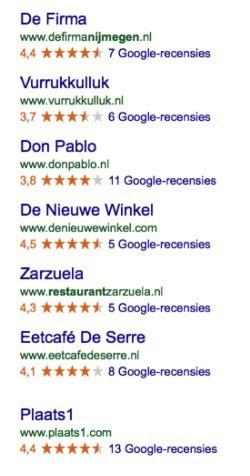 google recensies, horeca marketing bureau, horecamarkting, online marketing horeca