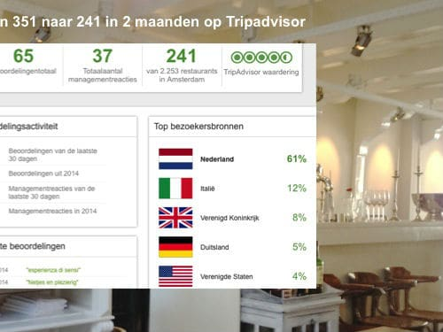 webcare, review management, restaurantmarketing, social media, toeristen